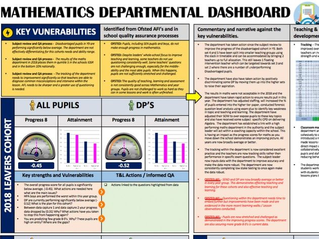 Departmental Progress Dashboard