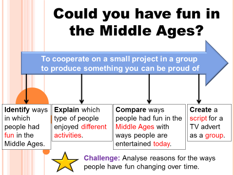 Could you have fun in the Middle Ages?