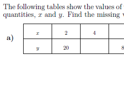 Inverse proportion worksheets (with solutions)