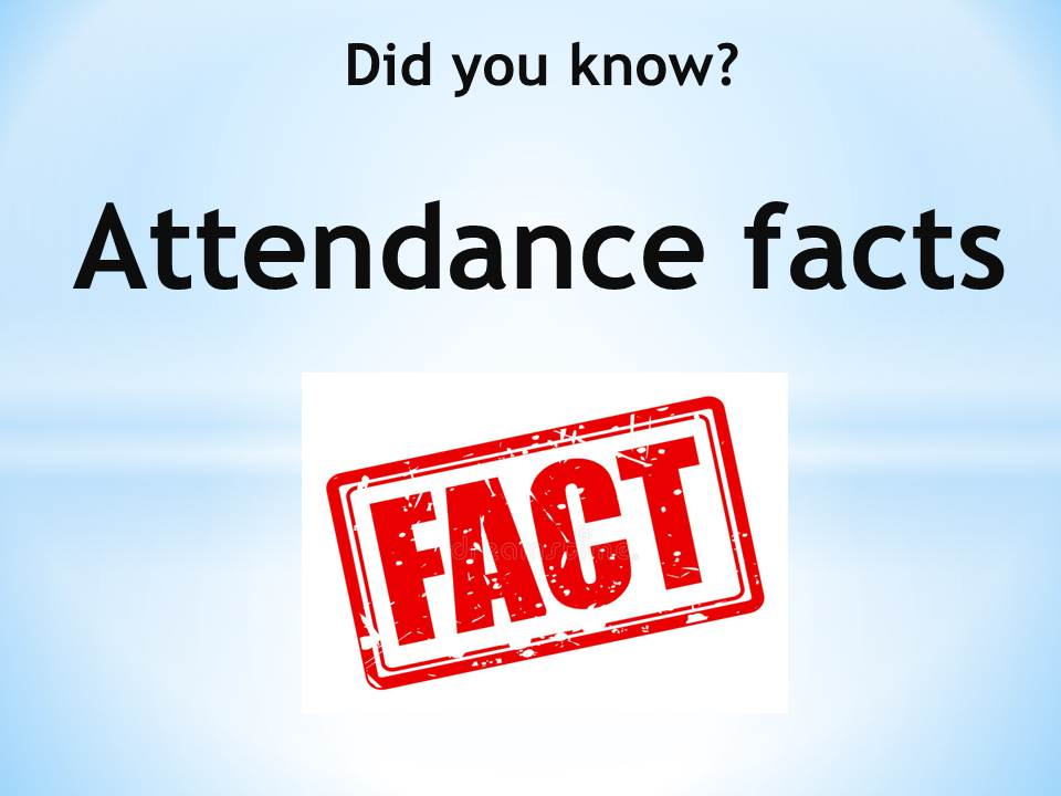 Good attendance - why it is important?