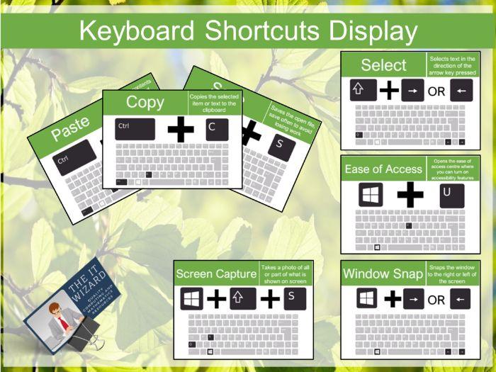 Keyboard Shortcuts Wall Display, Flashcards or Help Sheet with Visual Aid