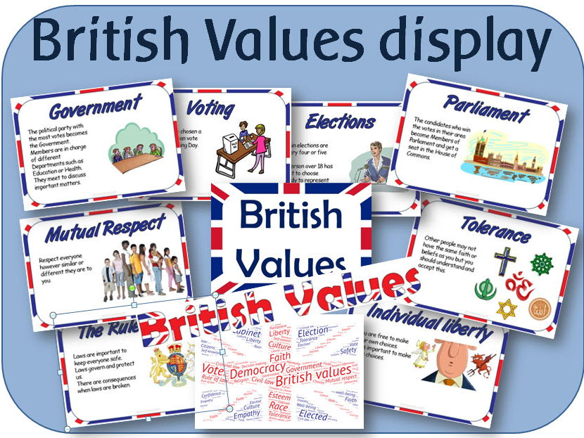 British Values display resources: Headings, posters, lettering word clouds etc for KS1 KS2
