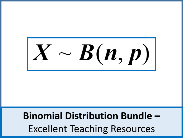 Statistics: Binomial Distribution Bundle (3 Lessons)