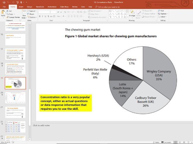 15. Concentration Ratio (Slides, Activities and Notes) - Edexcel A-Level Economics - Theme 3