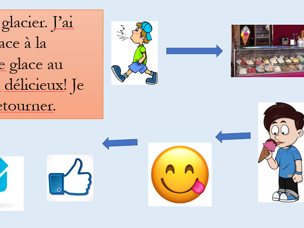 French Home Learning - Ice Cream (3)