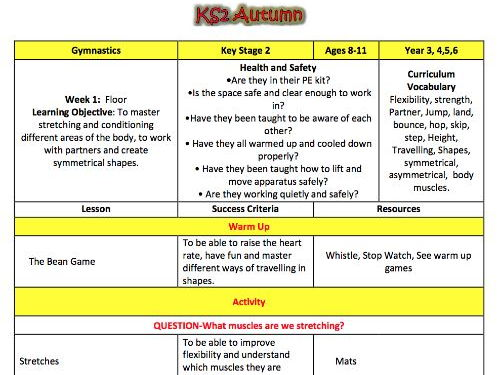 KS2 AUTUMN SESSION PLANS FOR GYMNASTICS