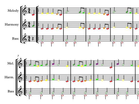 Spring by Vivaldi classroom arrangement