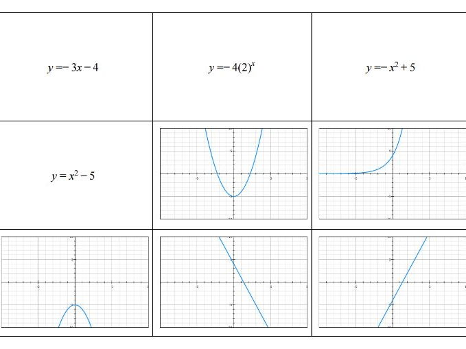Linear, Exponential and Quadratic Function and Graph Matching Game