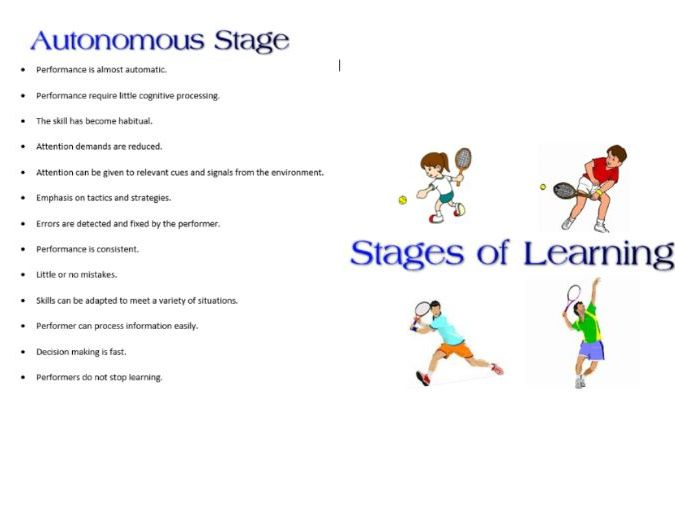 Stages of Learning AS PE Skill OCR