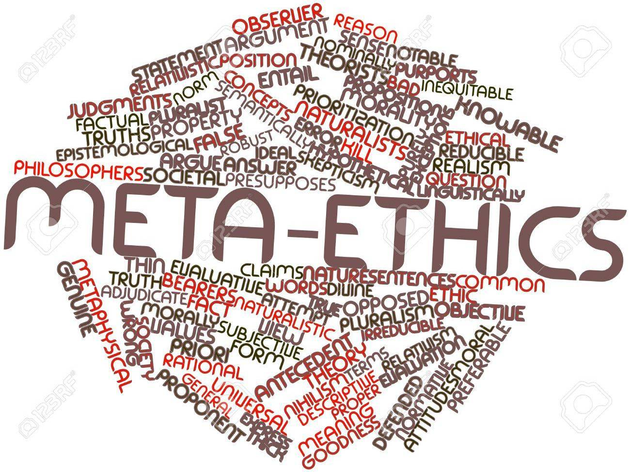 A-Level Religious Studies Eduqas Meta-Ethics lessons