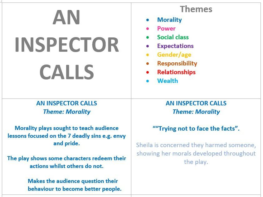 GCSE An Inspector Calls: Theme Revision