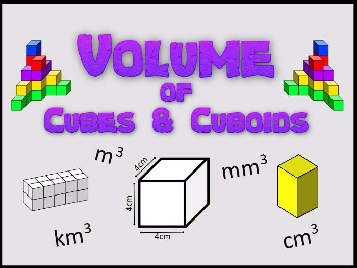 Year 6:  Volume of Cubes and Cuboids (3 Day Unit of Work)