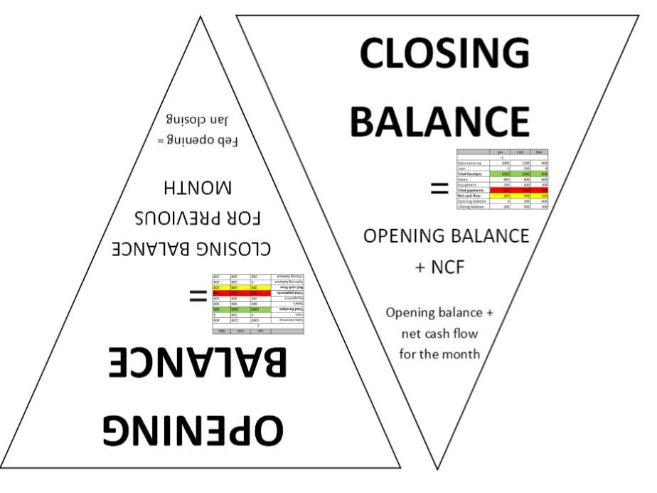 9-1 GCSE Business Revision Bunting classroom display key formula