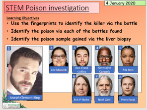 STEM Murder investigation (Anion/Cation testing of a poison and fingerprint analysis)