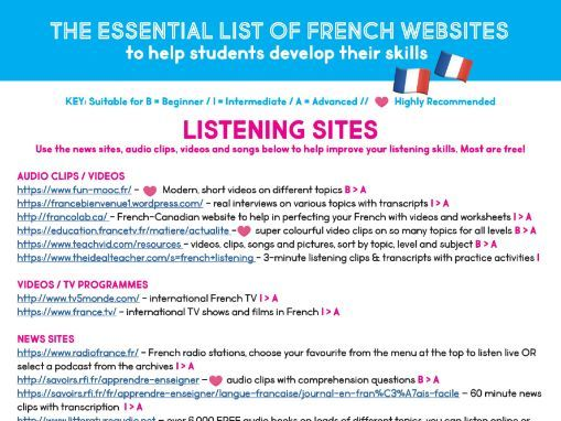 Essential List of French Websites for Self Study