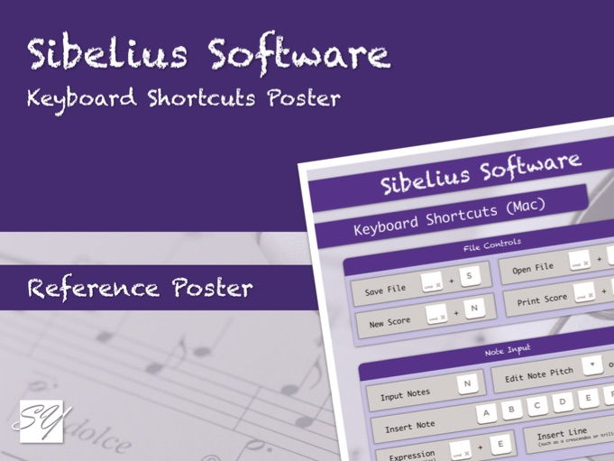 Sibelius Software - Keyboard Shortcuts Poster (for Mac and Windows)