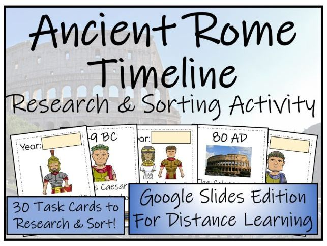 Ancient Rome Digital Timeline, Research and Sorting Activity