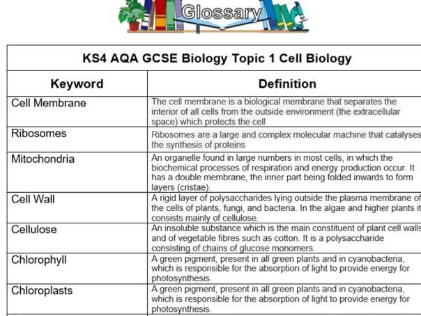 KS4 AQA GCSE Glossary B1 T1 Cell Biology (Combined or Separate)