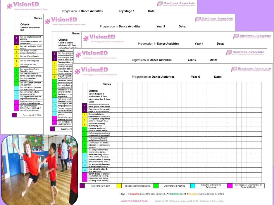 Dance - Primary Dance Assessment Framework