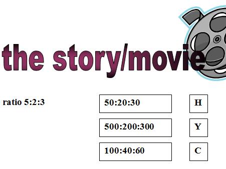 Name the story/movie - ratio