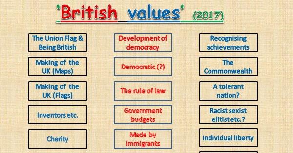 british values by wisearkresources