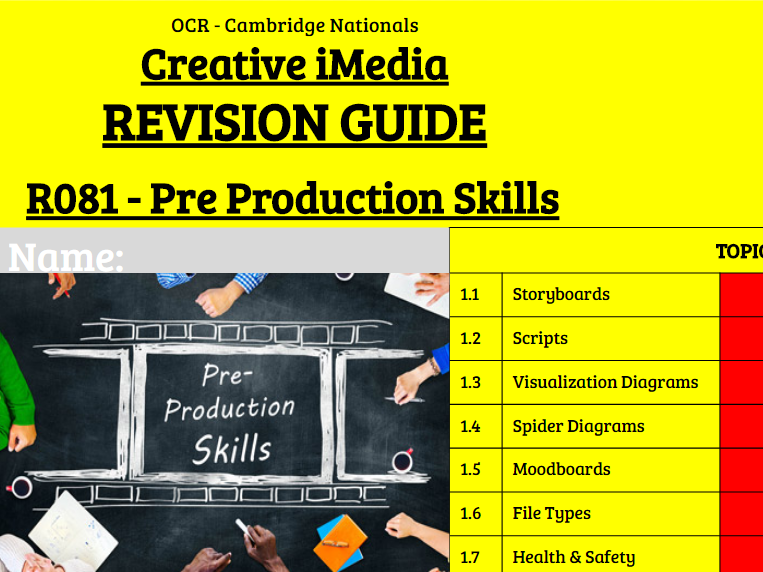 iMedia Revision: R081 Pre-Production Skills