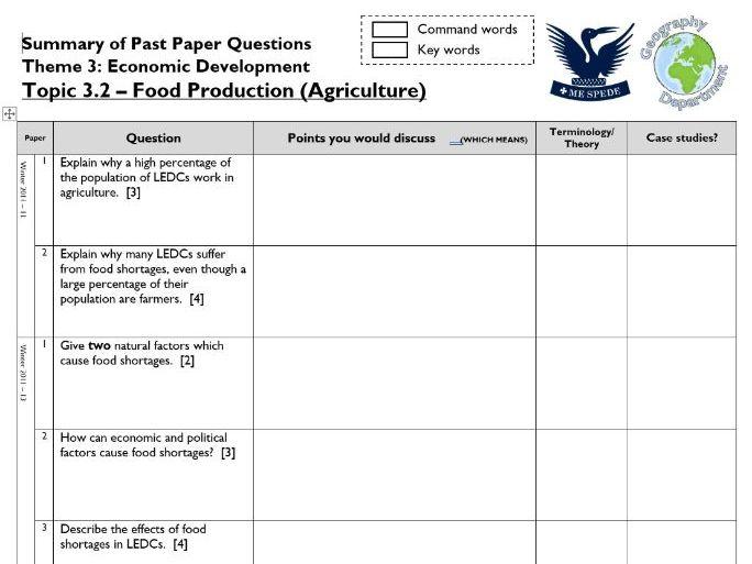 IGCSE Question Pack - Food Production (Farming)