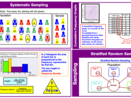 Ultimate Revision Guide for GCSE Maths - Data & Probability Grades 3-6 (pdf)