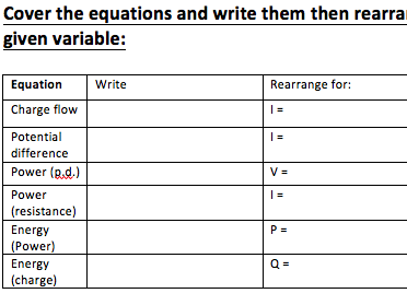 Physics Electricity - Unit revision pack, unit tick sheet, glossary key word & equation activities