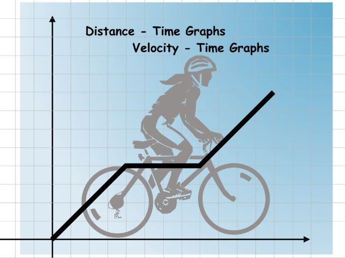 Velocity - Time Graphs