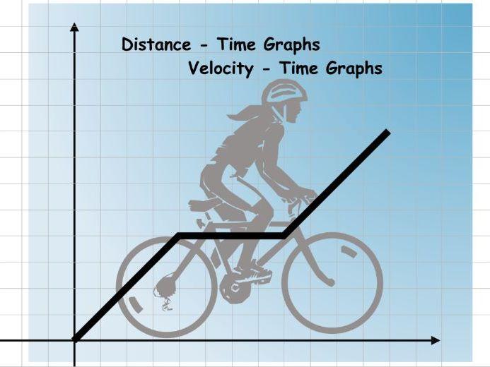 Velocity - Time Graphs