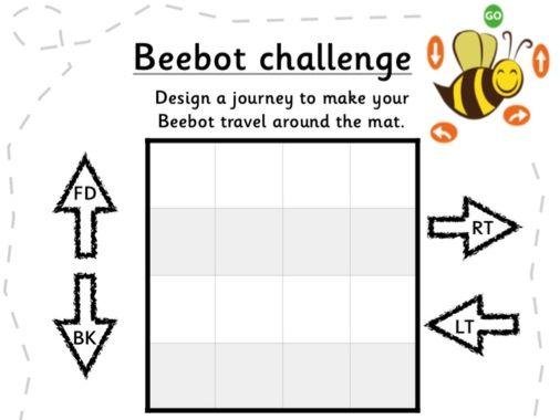 Beebot coding.