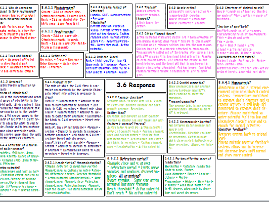 AQA A Level Biology Topic 3.6 Responses Completed Mindmap