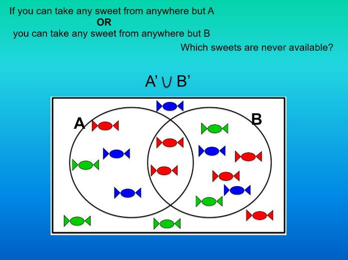 Set Theory and Venn Diagrams