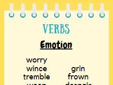 Verbs Display Posters