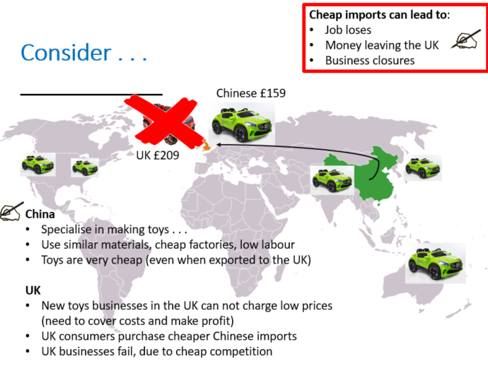 GCSE 9-1 Business Theme 2 Globalisation