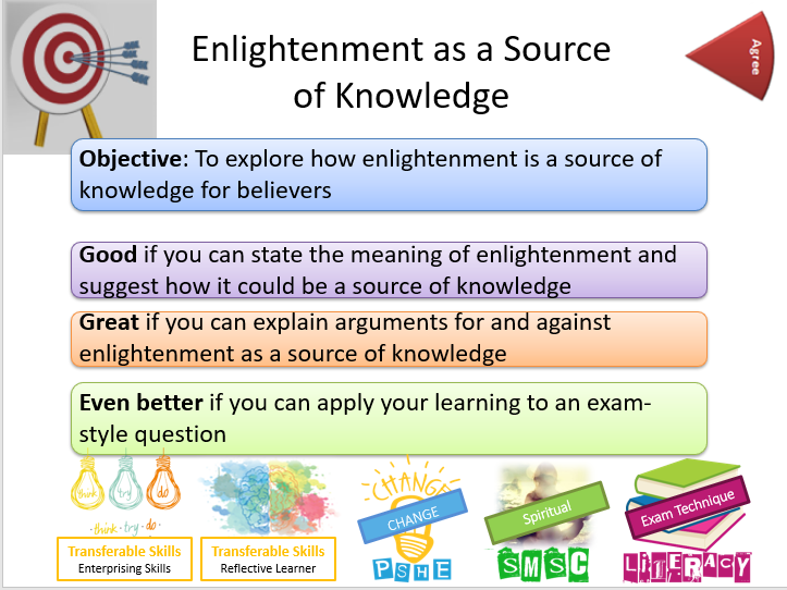 AQA Existence of God - Enlightenment as a Source of Knowledge - Whole Lesson