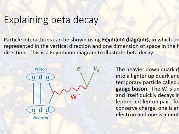 Beta decay for A-level Physics