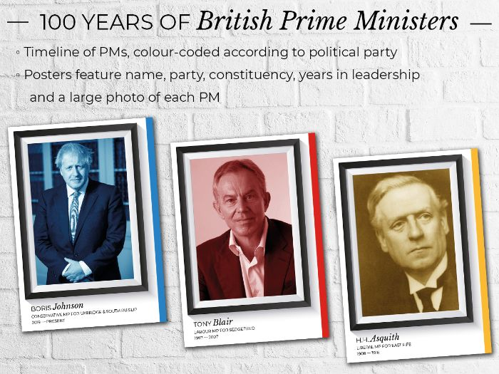 100 Years of British Prime Ministers - Timeline Posters