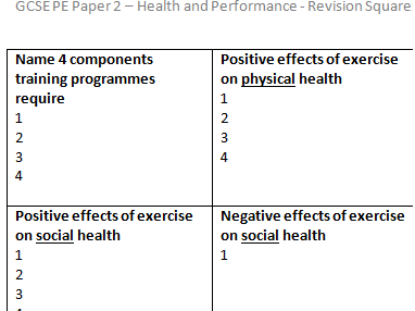 GCSE PE 1-9 Paper 2 - Health and Performance Revision Squares