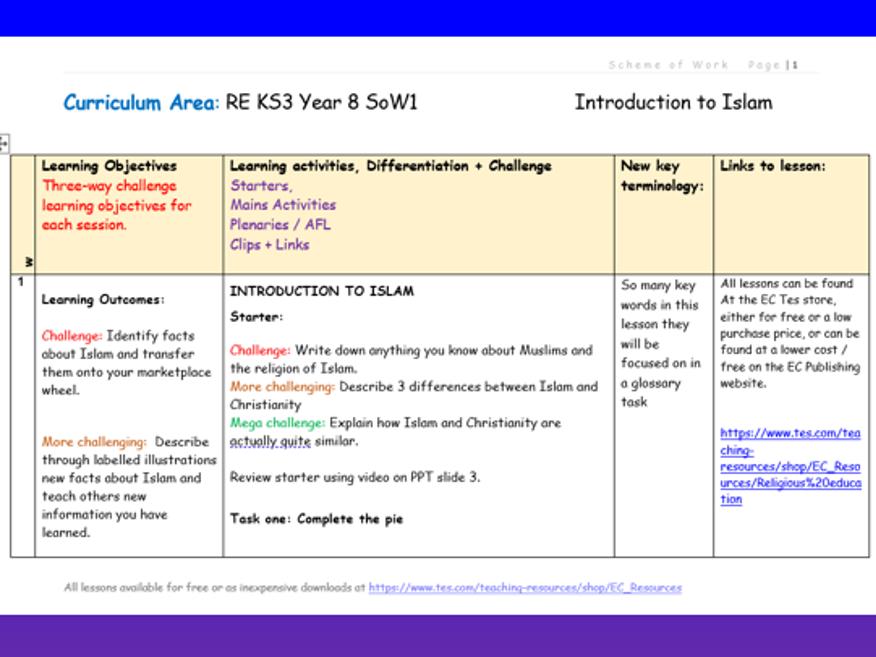 Islam Scheme of Work KS3