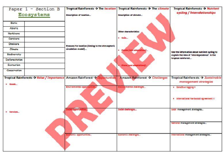KS4 Ecosystems Revision Sheet - GCSE AQA Spec - The Living World Unit (Paper 1, Section B)