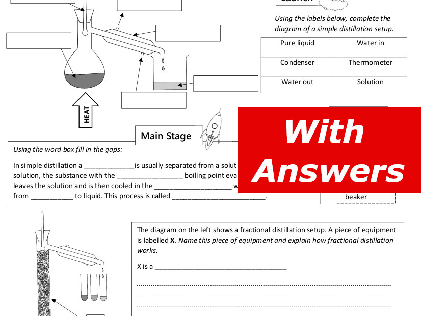 Distillation Revision/Worksheet GCSE