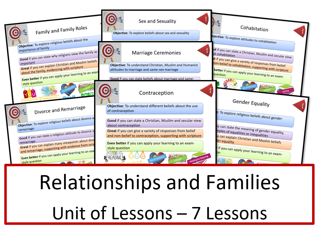 AQA Themes: Relationships and Families - Whole Unit of Lessons