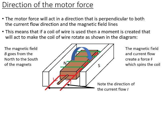 BTec Engineering - DC motors (PowerPoint)