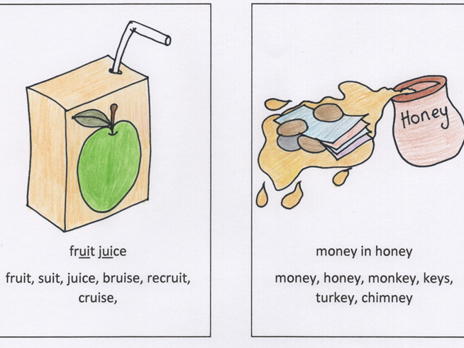 Extra phonics cards to go with RWI