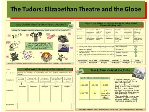 The Tudors: Elizabethan Theatre and the Globe
