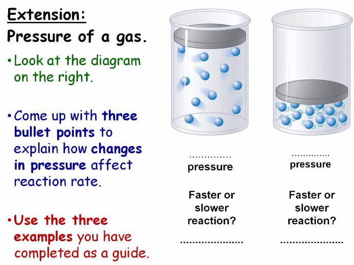 GCSE Chemistry Factors Affecting Reaction Rate Powerpoint (Edexcel 9-1 SC18b CC14b) Collision Theory