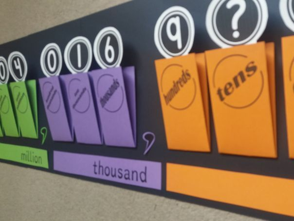 Interactive Place Value Chart (Retro) for maths Working Wall