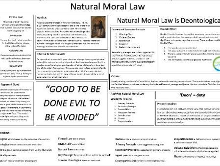 Natural Moral Law AQA A2